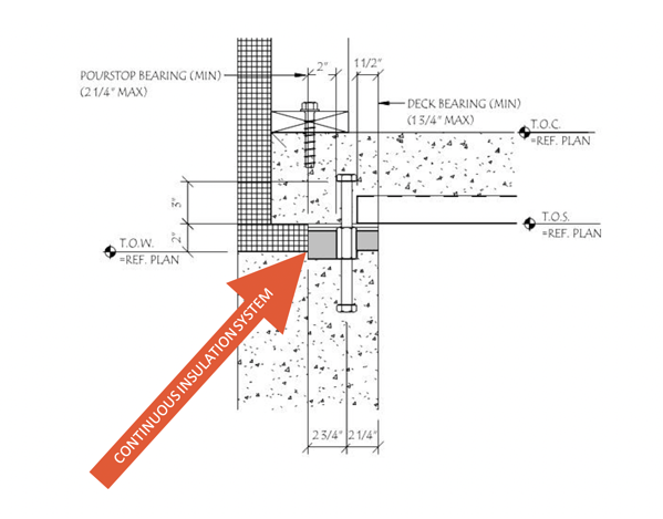 Concrete Slab_Thermal Break_with Continuous Envelope-1