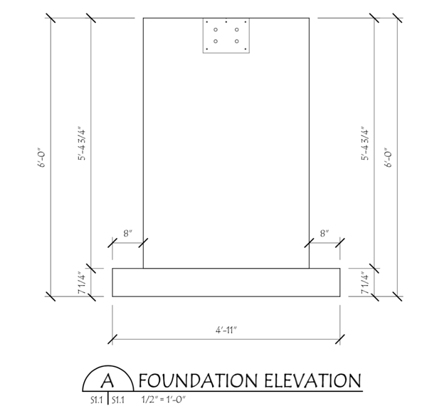 Figure 2 The Foundation Elevation of Testing Procedures Front View Concrete Embed Plate - Structural Load Test to ACI 318-14