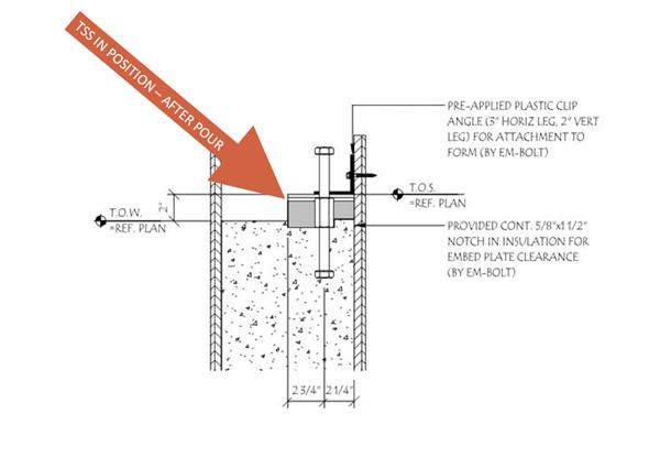 Thermal Break Concrete Slab System Step 1