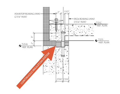 Thermal Break Concrete Slab System Step 3
