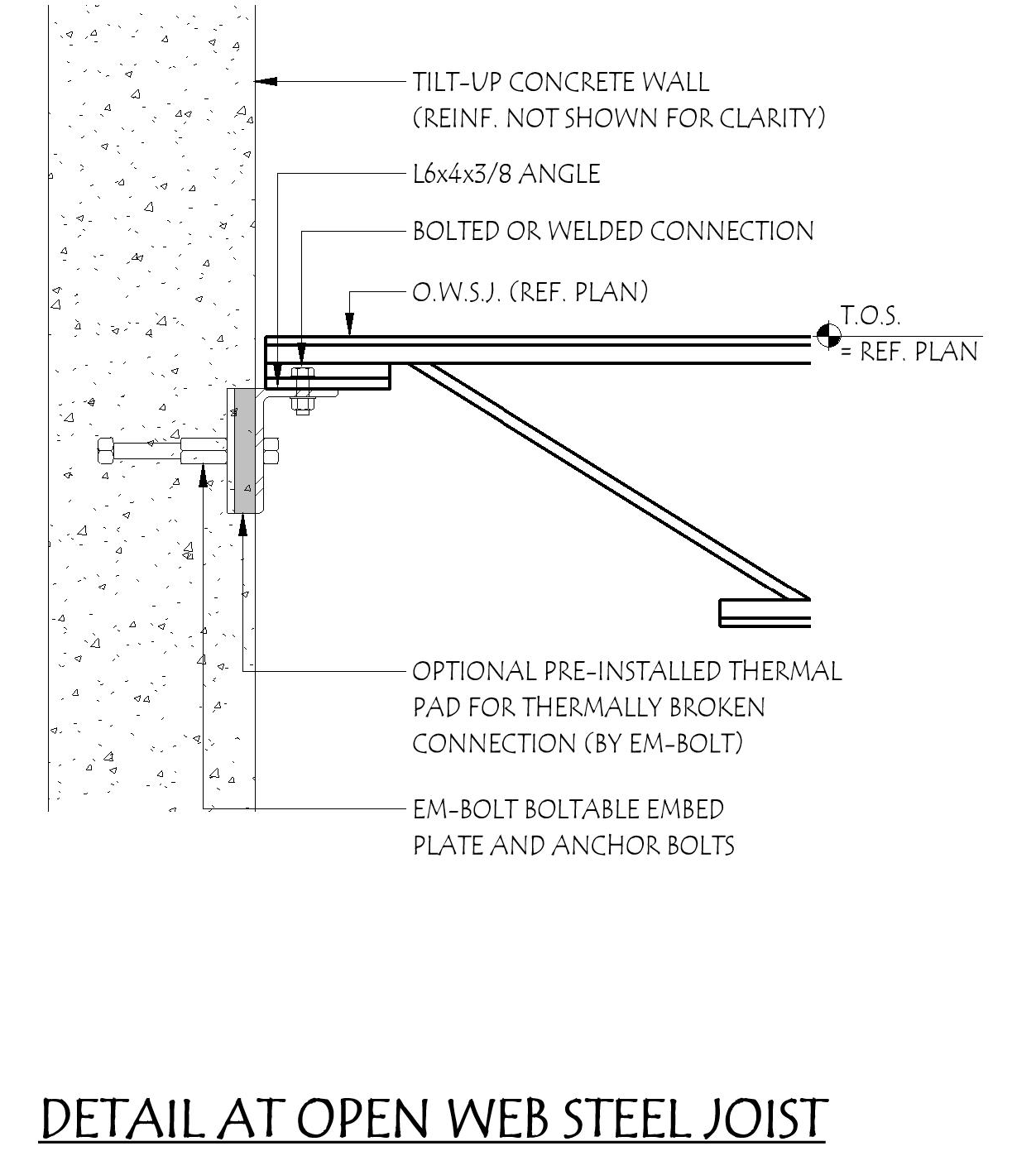 Tilt-up Construction Wall Embed Plate Detail at Open Web Steel Joist