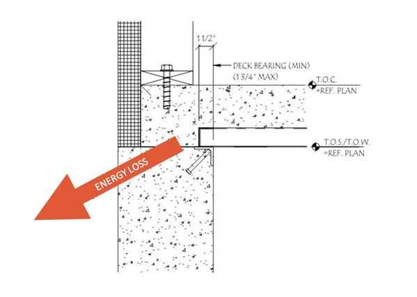 Traditional Concrete Slab_to Concrete Wall Embed Plate Joint-1