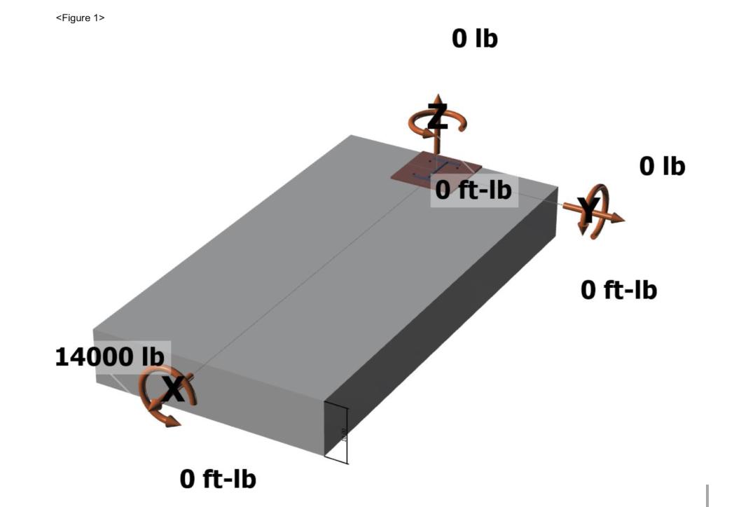 Em Bolt Embed Plate Design Using Simpson Strong Tie Anchor Designer Software Analysis